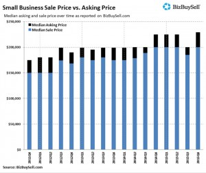 buying-selling-generation-3